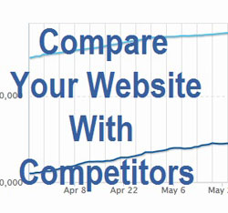 Compare Your website with competitors