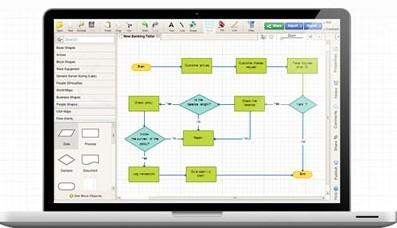 Top 5 Free Web Tools To Create Diagram Process Flowchart Online