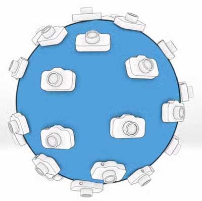 36 cameras in Panono Ball
