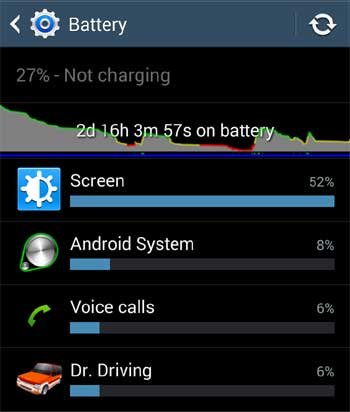 Battery Usage in Android