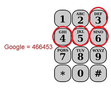Google Numeric Domain