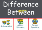 Difference between subdomain addon and parked domain