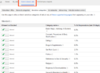 Allow and block ads in Adsense