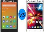 Xiaomi Redmi 2 vs Micromax Canvas Spark