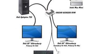 KVM Switch Setup