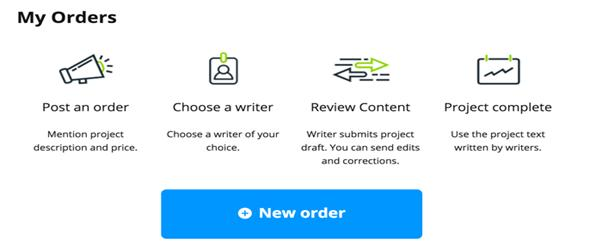New Order on Contentmart