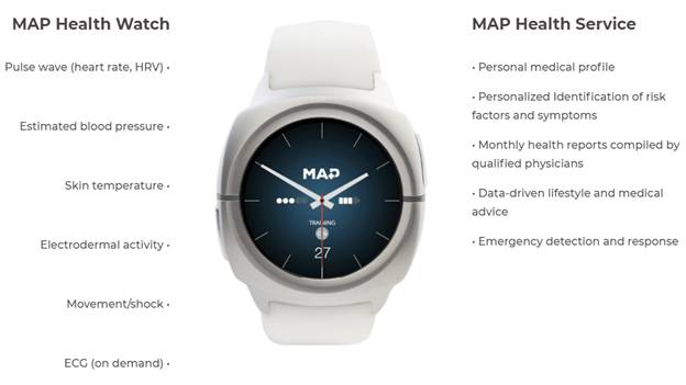 MAP watch parameters